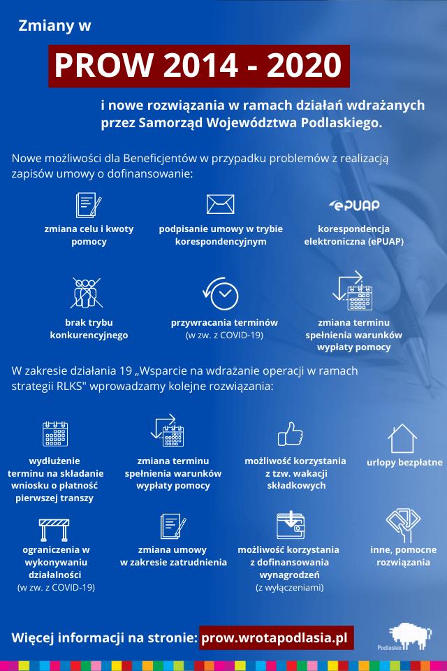 infografika z informacjami o udogodnieniach dla Beneficjentów PROW 2014 - 2020, szczegóły poniżej